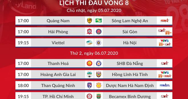 Bảng xếp hạng V-League 2020 vòng 8, Bảng xếp hạng bóng đá Việt Nam, Bảng xếp hạng Vleague mới nhất, BXH bóng đá Việt Nam,Kết quảV-League vòng 8, Kết quảbóng đá Việt Nam