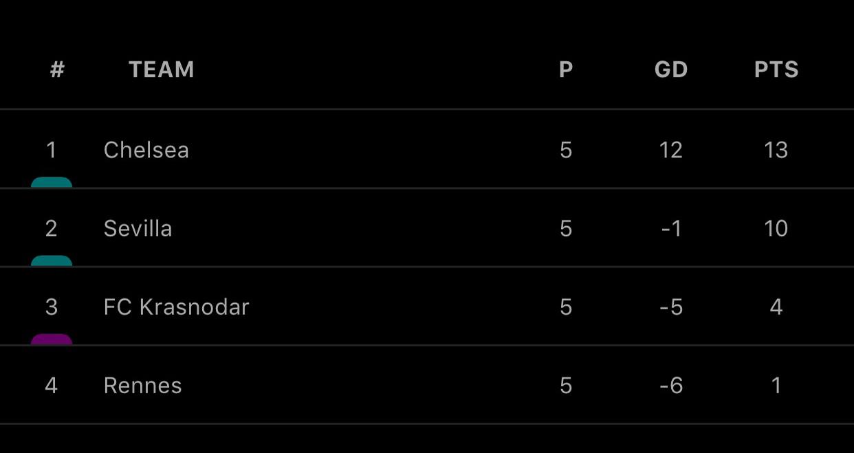 Ket qua bong da, Kết quả cúp C1, BXH cúp C1, MU vs PSG, MU có nguy cơ bị loại, Kết quả Champions League, kết quả MU vs PSG, MU đấu với PSG, Bảng xếp hạng cúp C1, Bong da