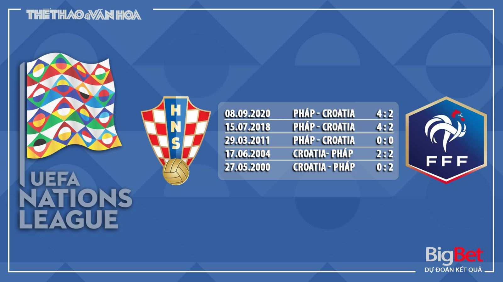Keo nha cai, Kèo nhà cái, Croatia vs Pháp, Trực tiếp bóng đá UEFA Nations League, soi kèo Pháp đấu với Croatia, Kèo bóng đá Pháp, Kèo bóng đá Croatia, kèo bóng đá