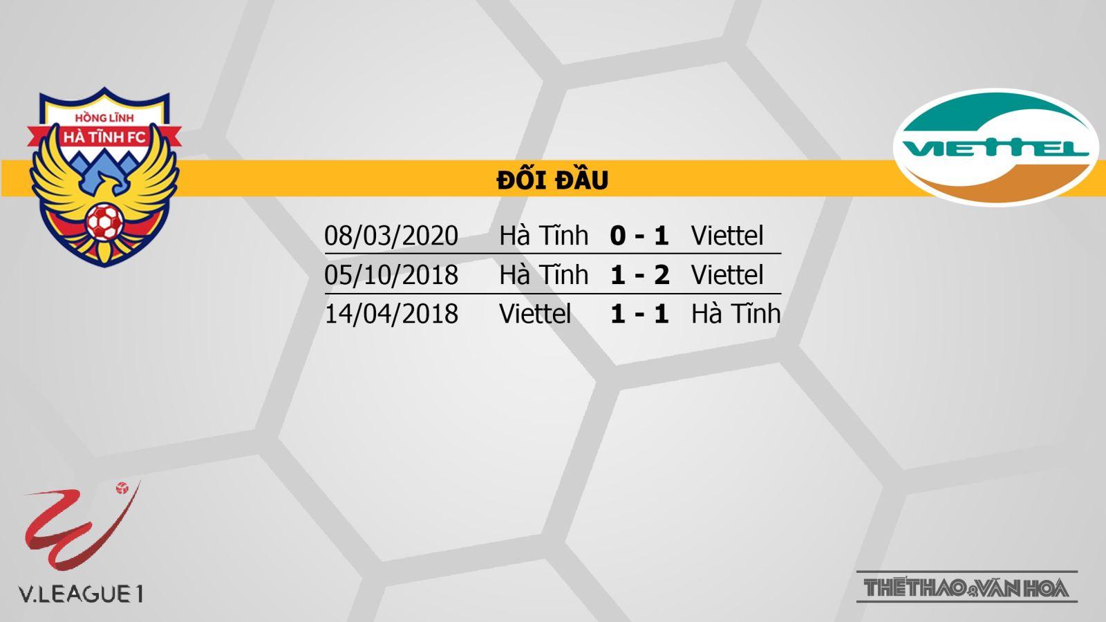 Trực tiếp Hà Tĩnh vs Viettel, Truc tieo bong da, Trực tiếp V-League giai đoạn 2, Trực tiếp Hà Tĩnh đấu với Viettel, Trực tiếp TTTV, Xem bóng đá trực tuyến V-League 2020