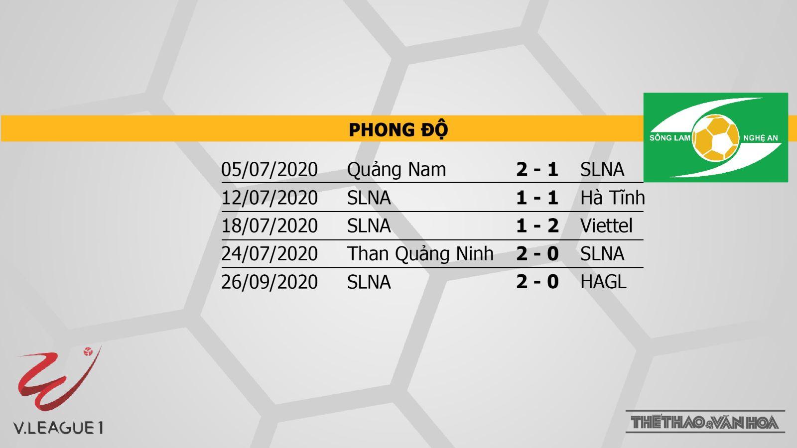 Keo nha cai, kèo nhà cái, Soi kèo bóng đá, Hải Phòng vs SLNA, VTC3, Trực tiếp Hải Phòng đấu với SLNA, Lịch thi đấu V-League vòng 13, Trực tiếp bóng đá Việt Nam