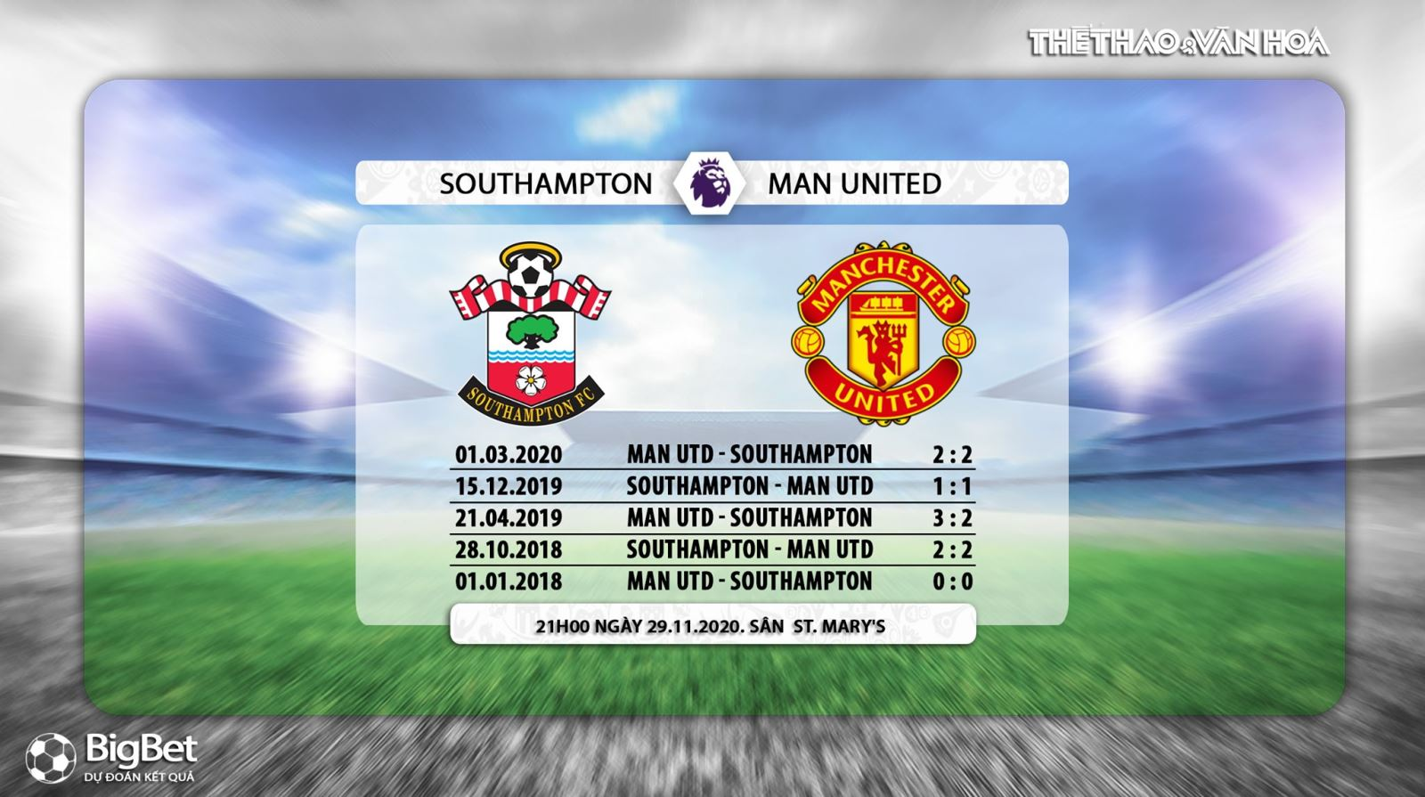 Truc tiep bong da, K+PM, Southampton vs MU. Link xem trực tiếp Ngoại hạng Anh, xem trực tuyến bóng đá MU đấu với Southampton, trực tiếp MU, MU vs Southampton, xem MU