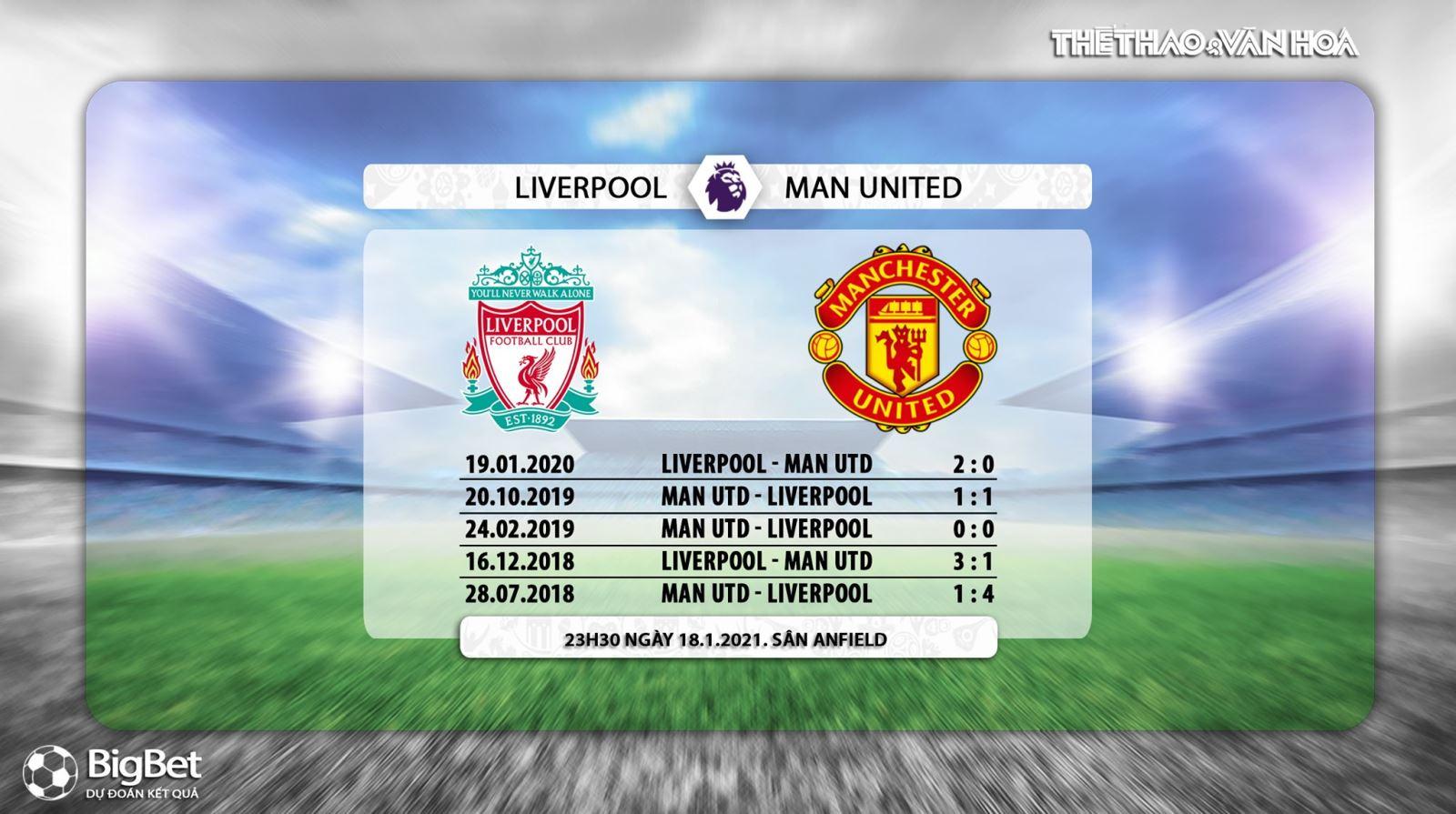K+, K+PM, MU, Trực tiếp bóng đá Anh hôm nay, Liverpool vs MU, Kèo nhà cái MU, xem trực tiếp MU đấu với Liverpool, trực tiếp Ngoại hạng Anh, Bảng xếp hạng ngoại hạng Anh