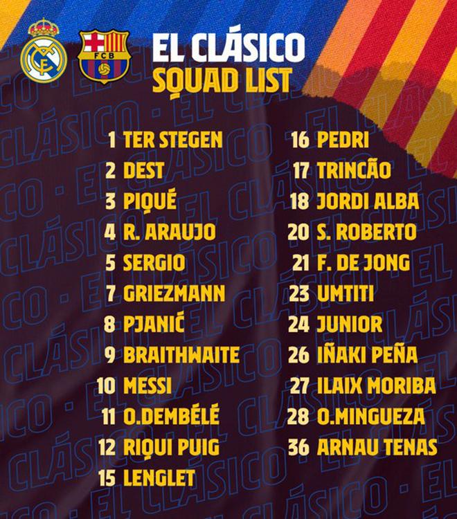 Trực tiếp bóng đá, Real Madrid vs Barcelona, BĐTV, Barcelona thắng Real Madrid, trực tiếp Real Madrid vs Barcelona, Real Madrid đấu với Barcelona, BXH La Liga, Kinh điển