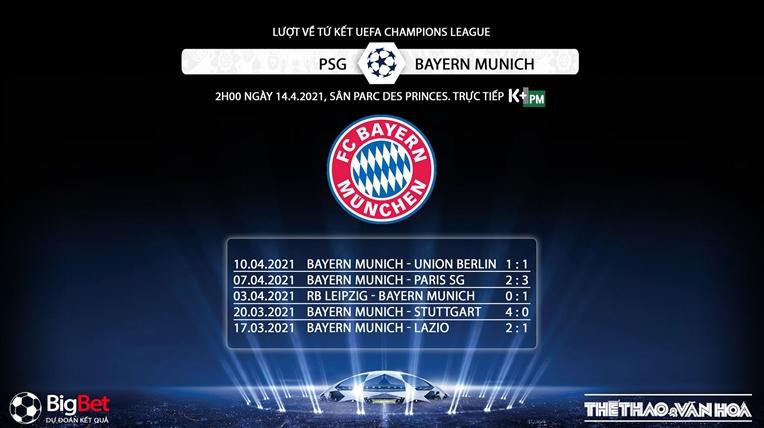 Trực tiếp K+PM PSG vs Bayern Munich. Xem trực tiếp bóng đá cúp C1 châu Âu