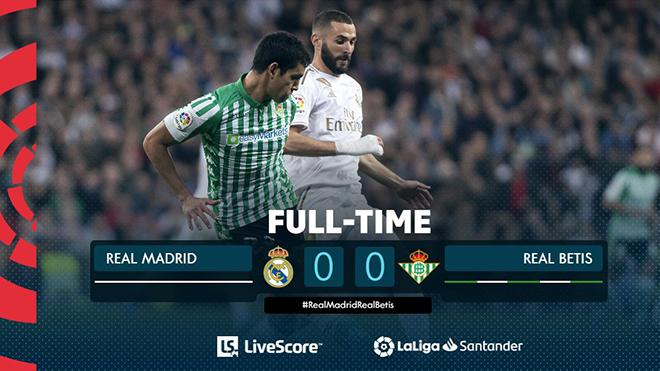 Ket qua bong da, kết quả bóng đá, Real Madrid vs Real Betis, lich thi dau bong da hom nay, kết quả bóng đá Tây Ban Nha, La Liga, BXH bóng đá Tây Ban Nha, Real Madrid